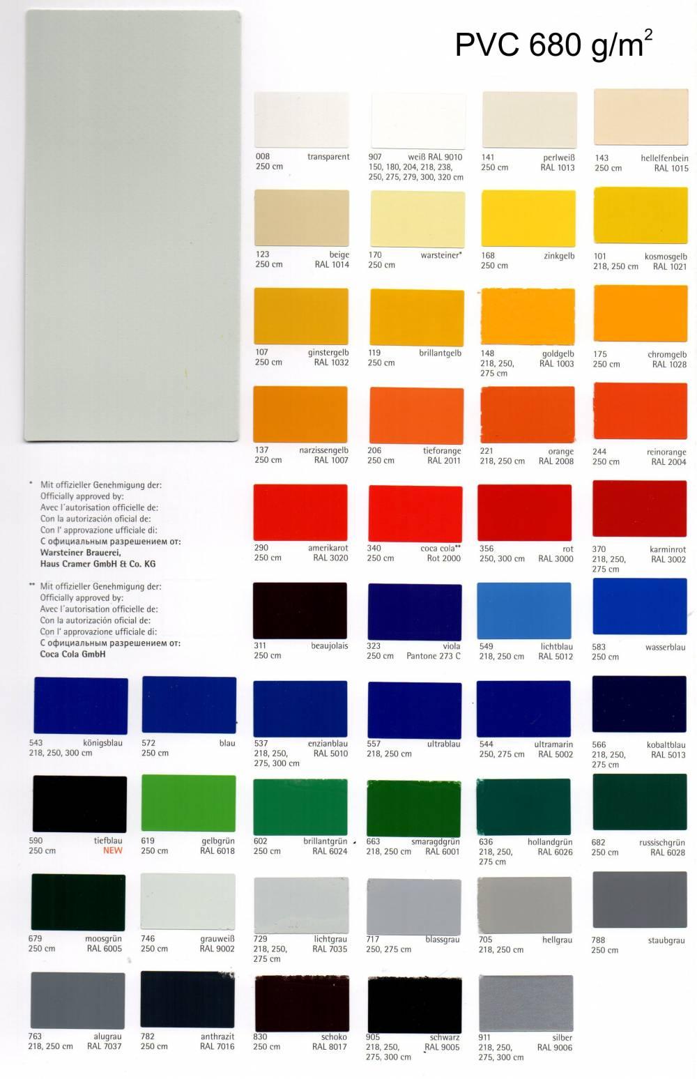 PVC plachtovina 680 g/m²
